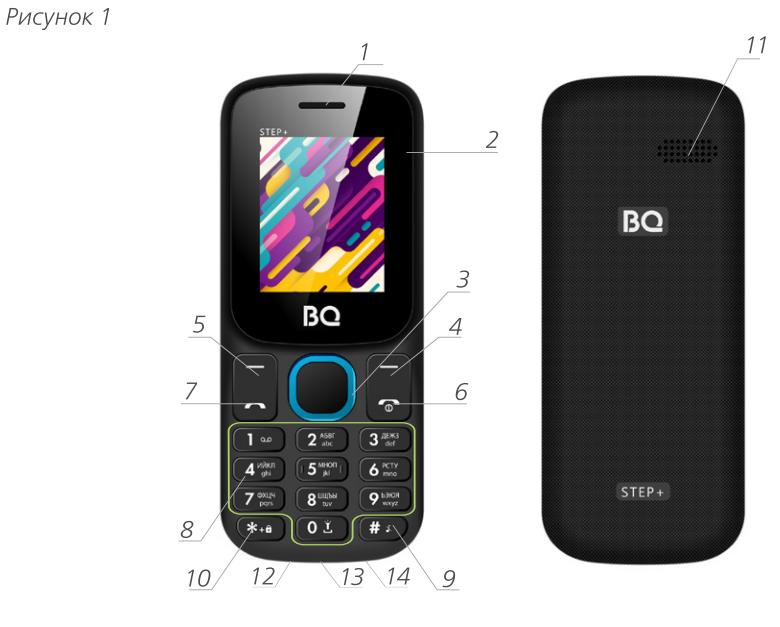 BQ 1848